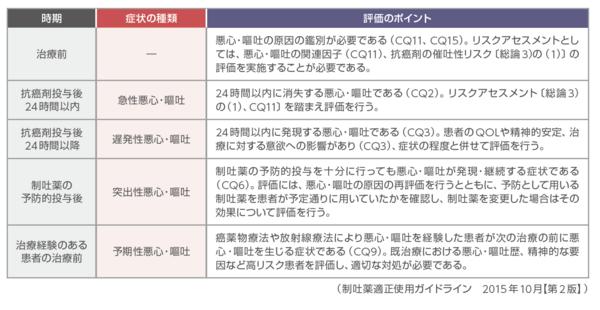第28回日本消化器癌発生学会総会 -