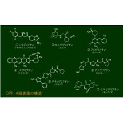 DPP-4阻害薬を構造で分類してみる