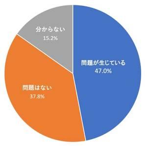 https://medical.nikkeibp.co.jp/all/thumb_l/thumb_564405_maskfig001.jpg