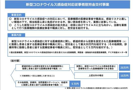 これで十分 新型コロナ慰労金 日経メディカル
